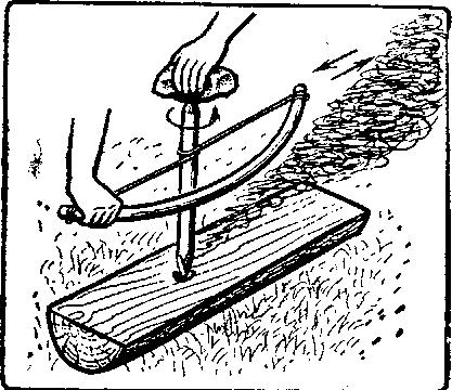 добывание огня трением