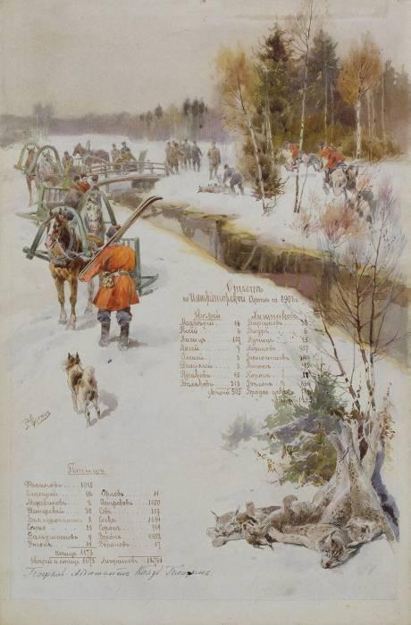 королевская охота 1908 г