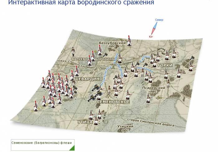 Бородинское сражение, схема Бородинского музея.