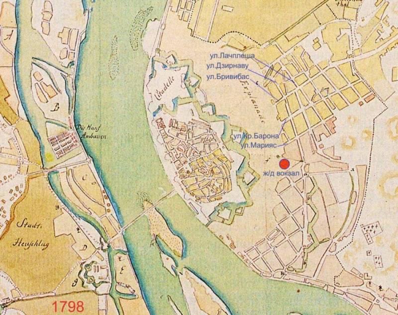 Рига 18-19 веков