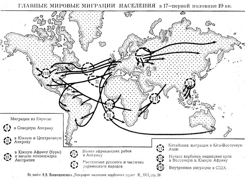 миграции 17-начала 19 веков