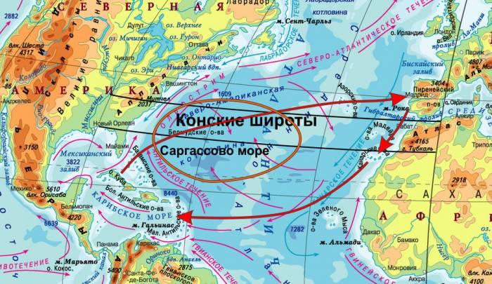 Конские широты и Саргассово море