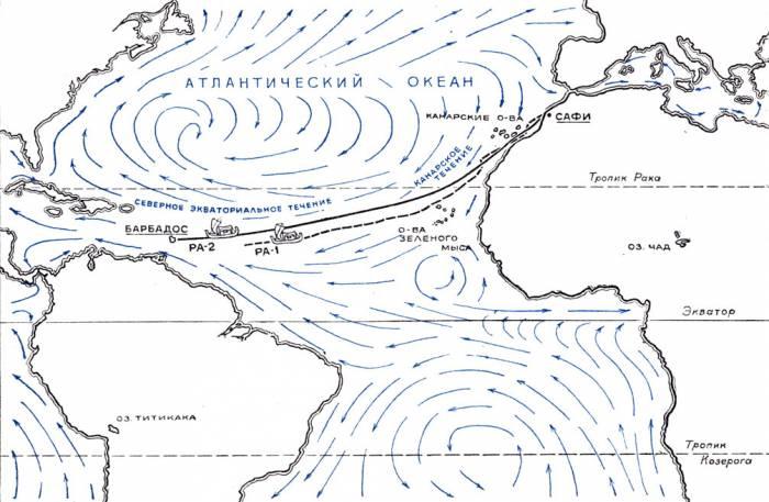 Атлантический океан течения