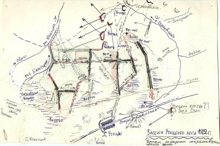 1812 г. оборонительные сооружения при Бородино