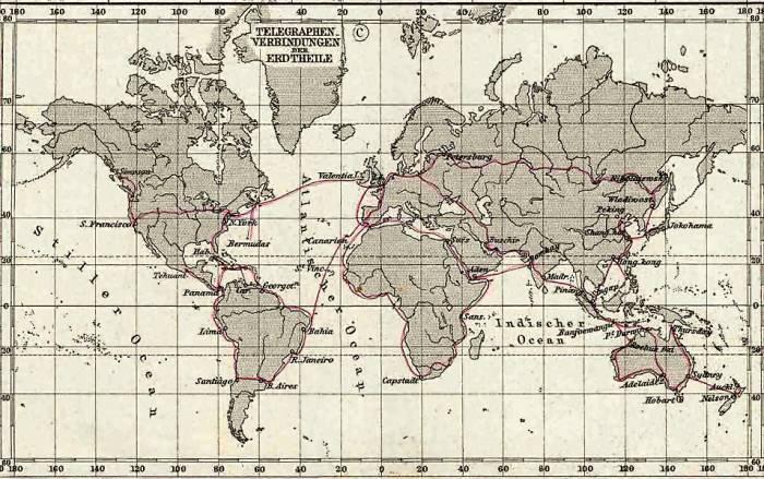1891 г. телеграфные линии мира