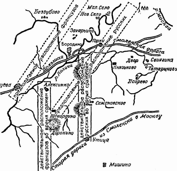 схем Бородинского сражения