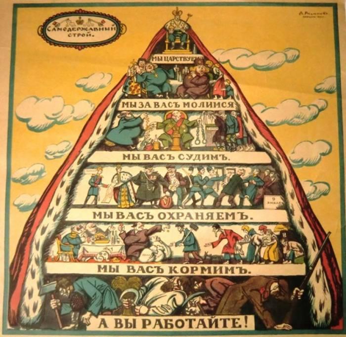 пирамида монархического строя
