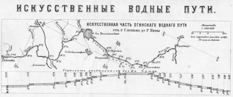 канал Огинского