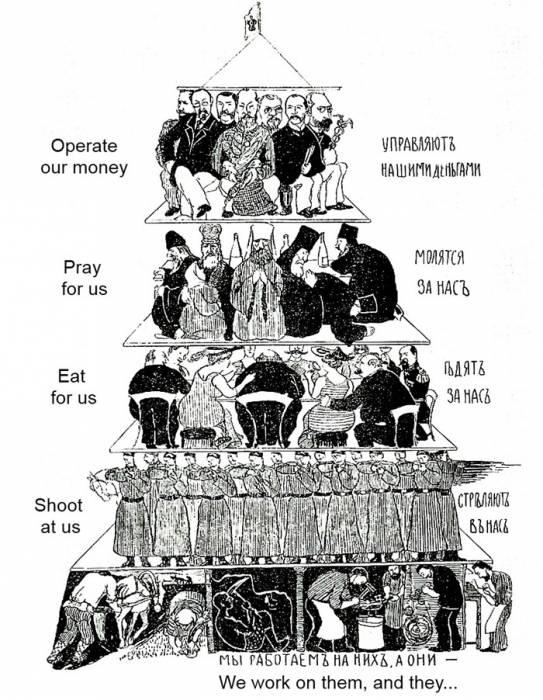 пирамида питания социальная