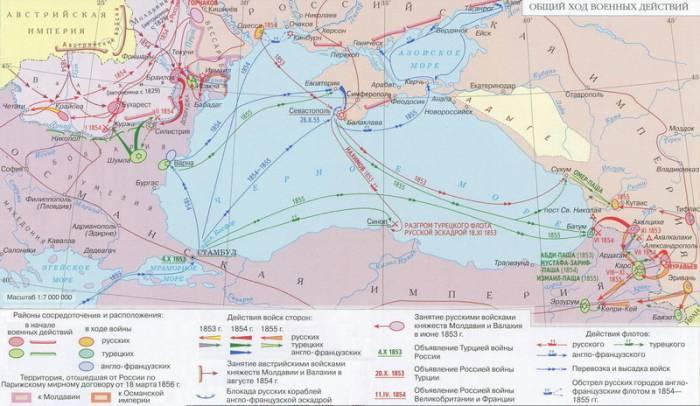 Крымская война боевые действия