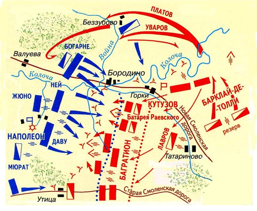 Схема 1868 г. Л.Н. Толстого из