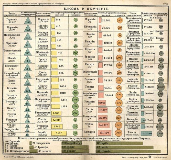 1907 г мировая статистика атлас Гикмана,Маркса-08