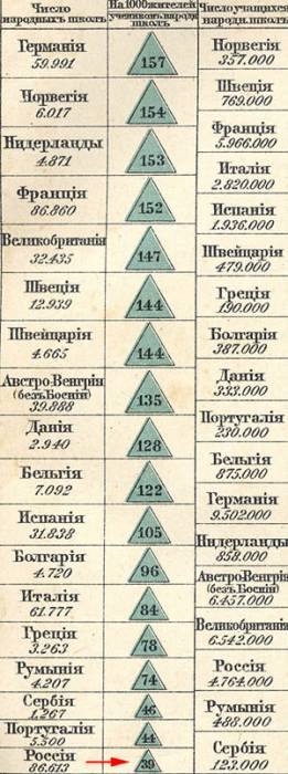 1907 г мировая статистика атлас Гикмана,Маркса-07