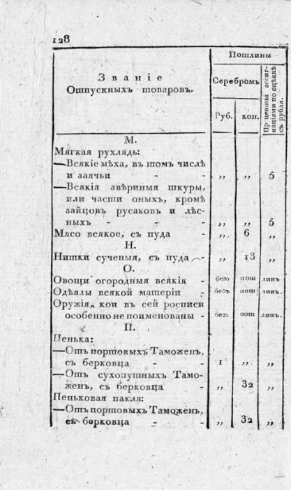 1816 таможенные пошлины с.128