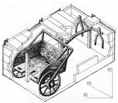 колесница синташтинская рекнострукция