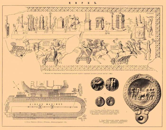 цирк римский мозаика из Барселоны